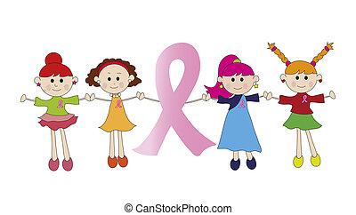 câncer peito, fita cor-de-rosa