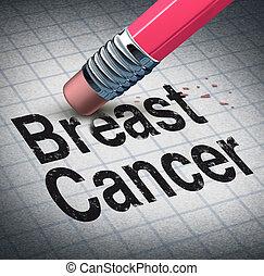 câncer peito, luta