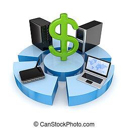 cégtábla., számítógép, dollár, mindenfelé, berendezés