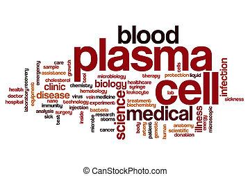 célula, plasma, palavra, nuvem