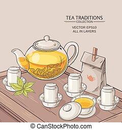 cérémonie, thé