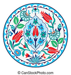 céramique, turc