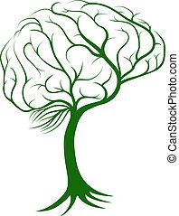 cérebro, árvore, conceito