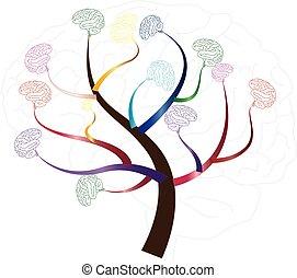 cérebro, árvore, ilustração, árvore conhecimento, médico,...