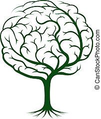 cérebro, árvore, ilustração