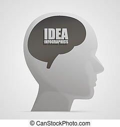 cérebro, cabeça, silueta