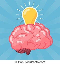cérebro, criatividade, idéia