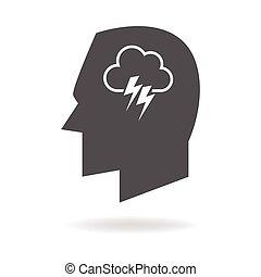 cérebro fazendo temporal