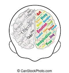 cérebro pensando, direita, esquerda, homem