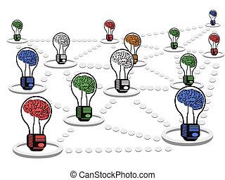 cérebro, rede, luz trabalho, bulbo