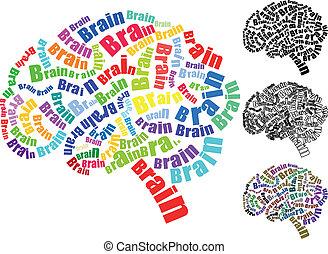 cérebro, texto