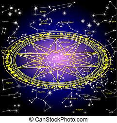 céu, estrelas, constelação