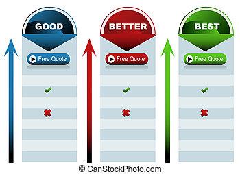 círculo, bueno, mejor, mejor, gráfico