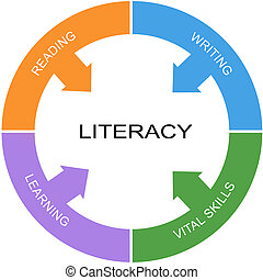 círculo, concepto, palabra, alfabetismo