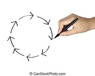 círculo, de, setas, desenhado, por, mão humana