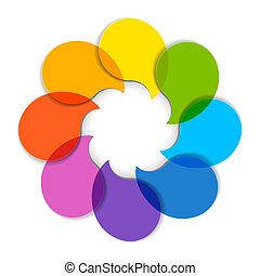 círculo, diagrama