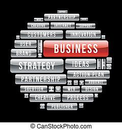círculo, forma, estratégia negócio