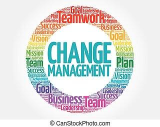 círculo, gerência, palavra, mudança, nuvem