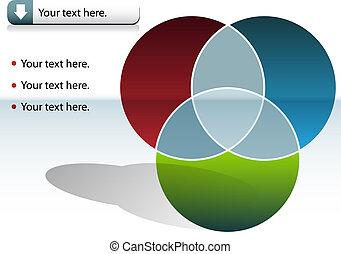 círculo, gráfico
