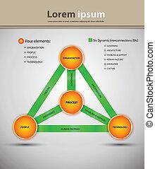 círculo, relación, empresa / negocio