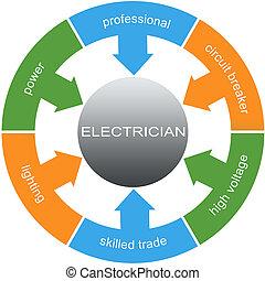 círculos, electricista, concepto, palabra
