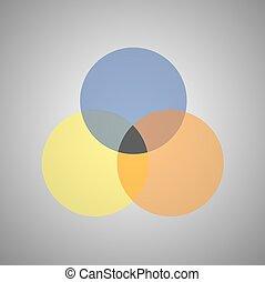 círculos, interseção, desenho, três