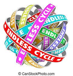 círculos, neverending, cíclico, alrededor, ciclo, patrón, interminable, movimiento, esfera, yendo, palabras, ilustrar, redondo, 3d