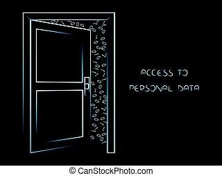 código binário, porta, pessoal, dados, aquilo, atrás de, texto, sujo, abertos