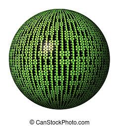 código binario, esfera