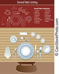 cómo, conjunto, tabla, formal