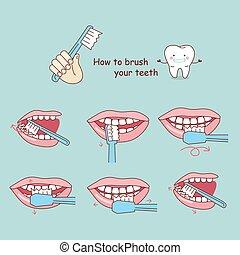 cómo, dientes, su, cepillo