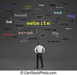 cómo, marca, sitios web, aprender