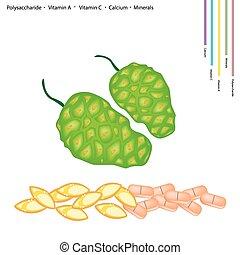 c, oder, vitamin, frisch, a, kalzium, noni, morinda, citrifolia