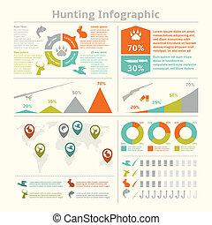 caça, infographics