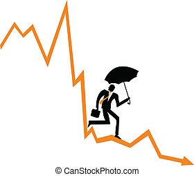 caída, financiero