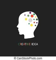 cabeça, criativo, idéias
