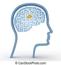 cabeza humana, con, un, laberinto, y, cerebro