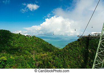 Cable car going down to another tree covered mountain