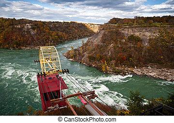 Cable Car Over Niagara River Whirlpool Canada Ontario