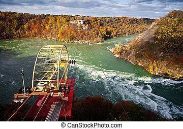 Cable Car Over Niagara River Whirlpool Canada