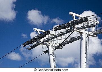 cableway in st thomas - USVI