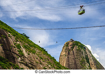 Cableway on Sugarloaf mountain - The cableway leading up to...