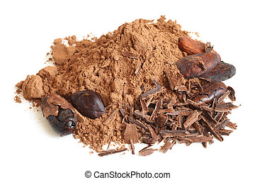 Cacao beans, cacao powder and chocolate