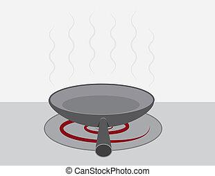 cacerola, el cocer al vapor, estufa