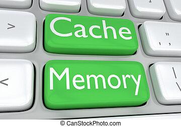 Cache Memory concept