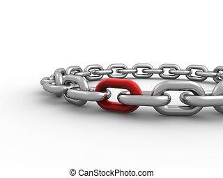 cadena, concepto
