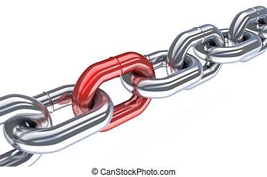 cadena, rojo