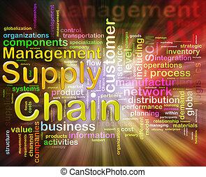 cadena, suministro, dirección, wordcloud