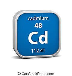 Cadmium material sign - Cadmium material on the periodic...
