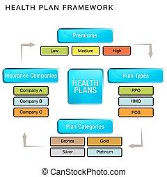 cadre, plan santé, diagramme